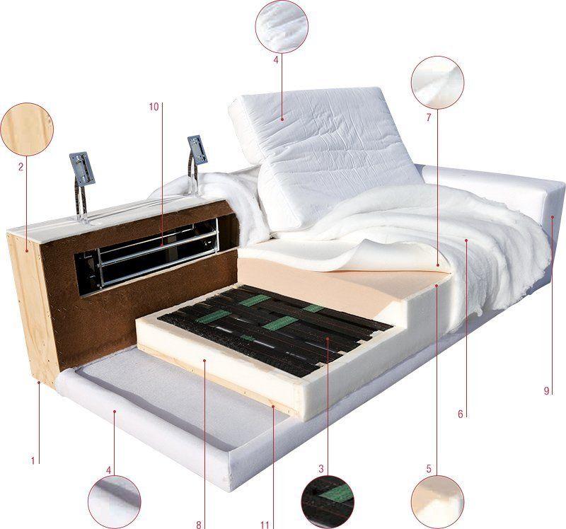 Dentro al tuo divano - Gobbo Salotti